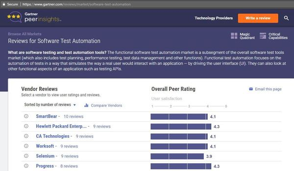 Gartner Software Test Automation Tools