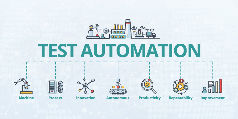 Understanding the Dynamics of Automation Testing: When, How and Why